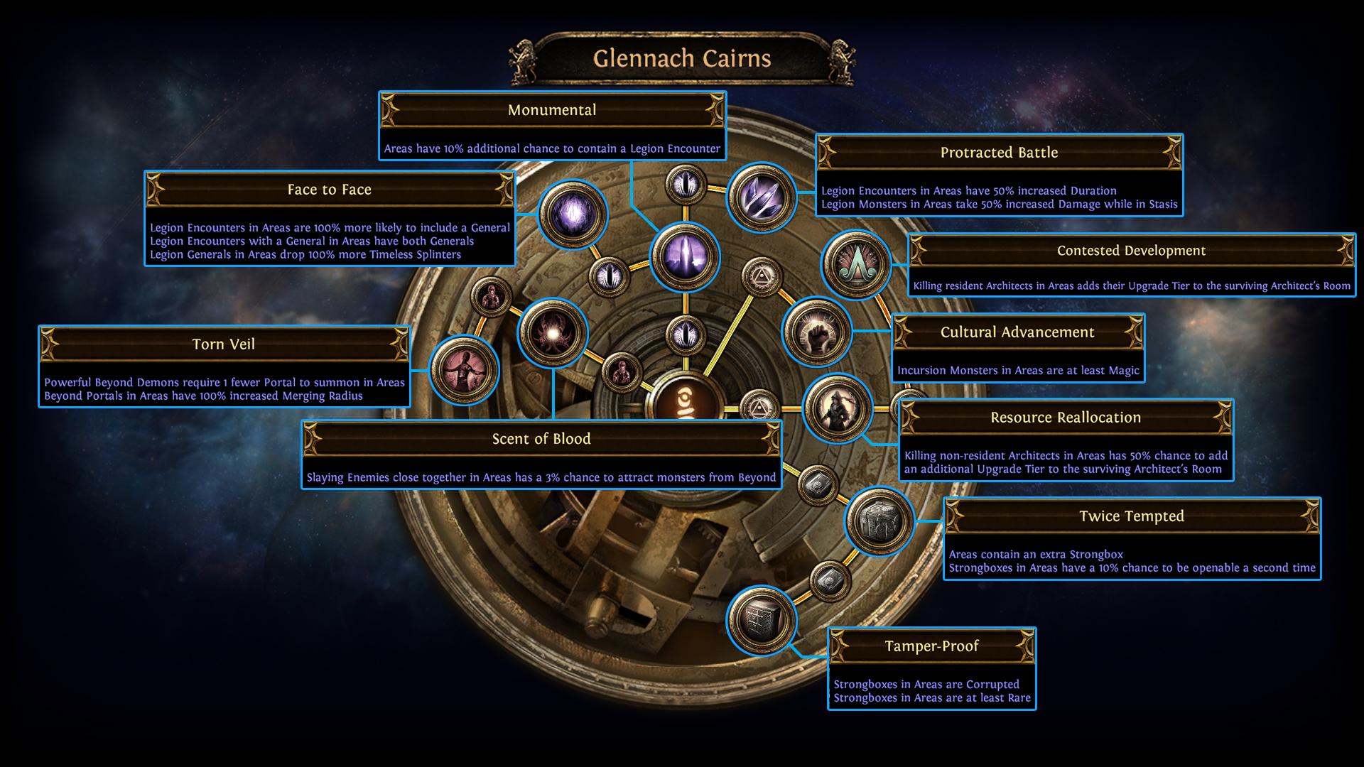 Glennach Cairns