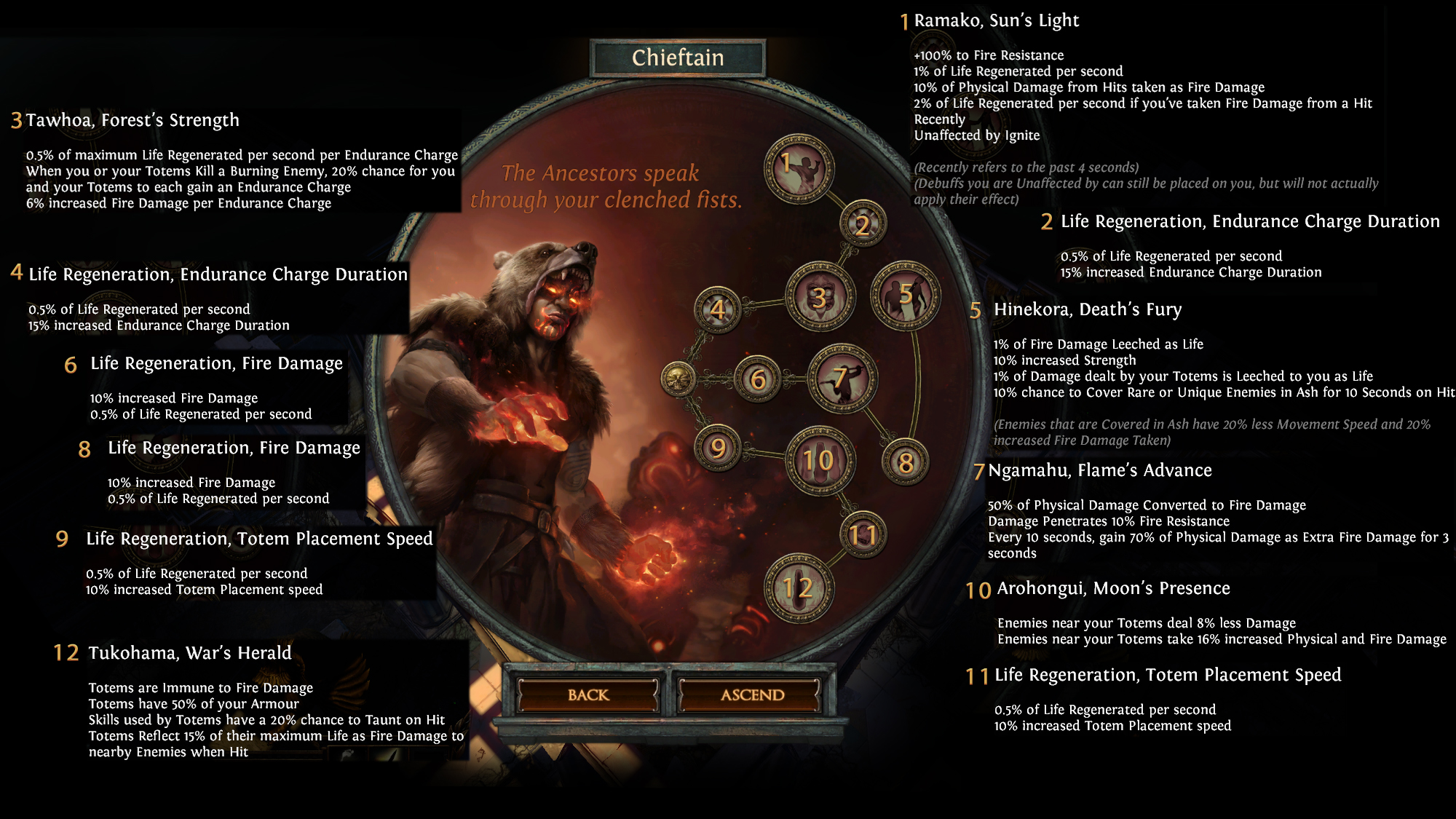 Forum - Marauder - [3 8] For Marauder - Ngamahu's Flame
